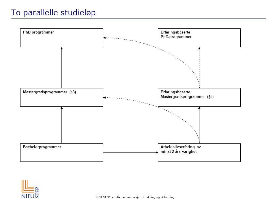 NIFU STEP studier av innovasjon, forskning og utdanning To parallelle studieløp Bachelorprogrammer Mastergradsprogrammer (§3) PhD-programmerErfaringsb