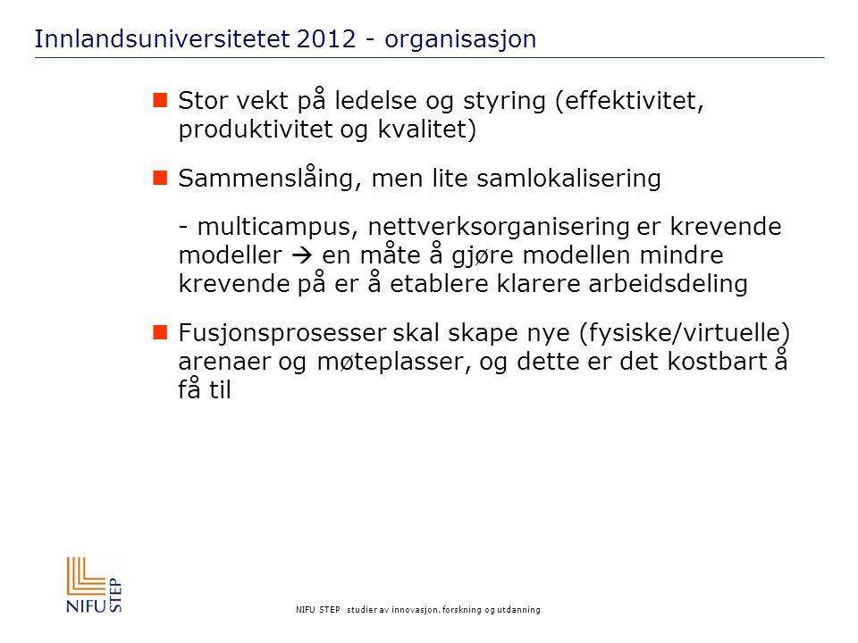NIFU STEP studier av innovasjon, forskning og utdanning Innlandsuniversitetet 2012 - organisasjon Stor vekt på ledelse og styring (effektivitet, produktivitet og kvalitet) Sammenslåing, men lite samlokalisering - multicampus, nettverksorganisering er krevende modeller  en måte å gjøre modellen mindre krevende på er å etablere klarere arbeidsdeling Fusjonsprosesser skal skape nye (fysiske/virtuelle) arenaer og møteplasser, og dette er det kostbart å få til