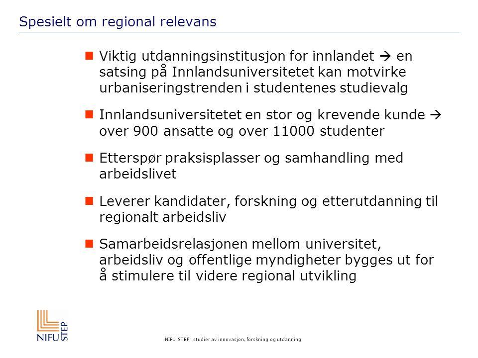NIFU STEP studier av innovasjon, forskning og utdanning Spesielt om regional relevans Viktig utdanningsinstitusjon for innlandet  en satsing på Innla