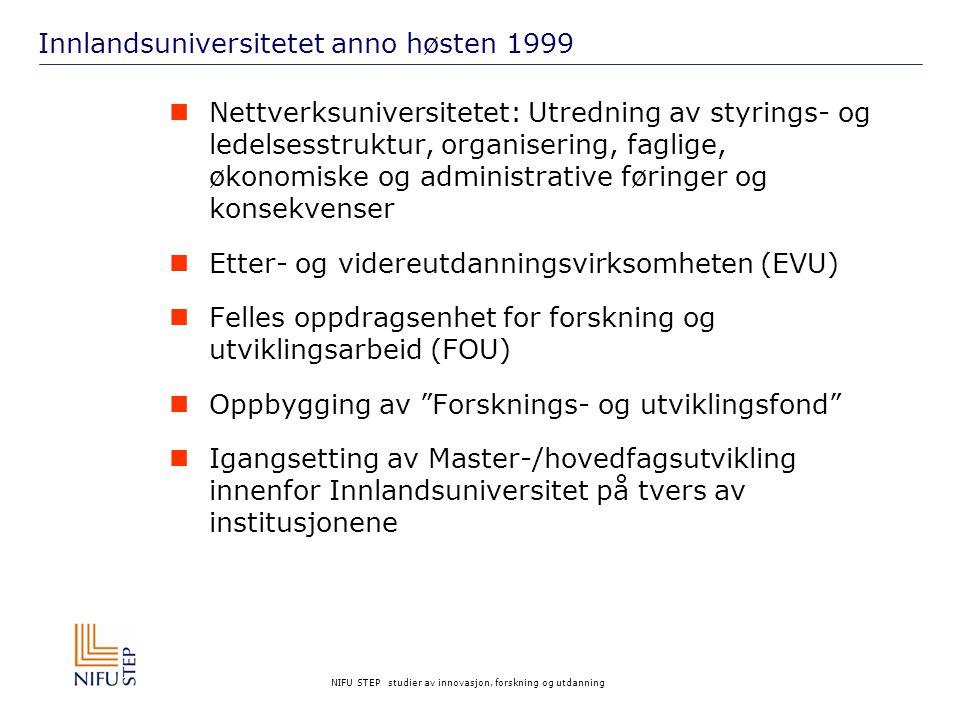 NIFU STEP studier av innovasjon, forskning og utdanning Innlandsuniversitetet anno høsten 1999 Nettverksuniversitetet: Utredning av styrings- og ledelsesstruktur, organisering, faglige, økonomiske og administrative føringer og konsekvenser Etter- og videreutdanningsvirksomheten (EVU) Felles oppdragsenhet for forskning og utviklingsarbeid (FOU) Oppbygging av Forsknings- og utviklingsfond Igangsetting av Master-/hovedfagsutvikling innenfor Innlandsuniversitet på tvers av institusjonene