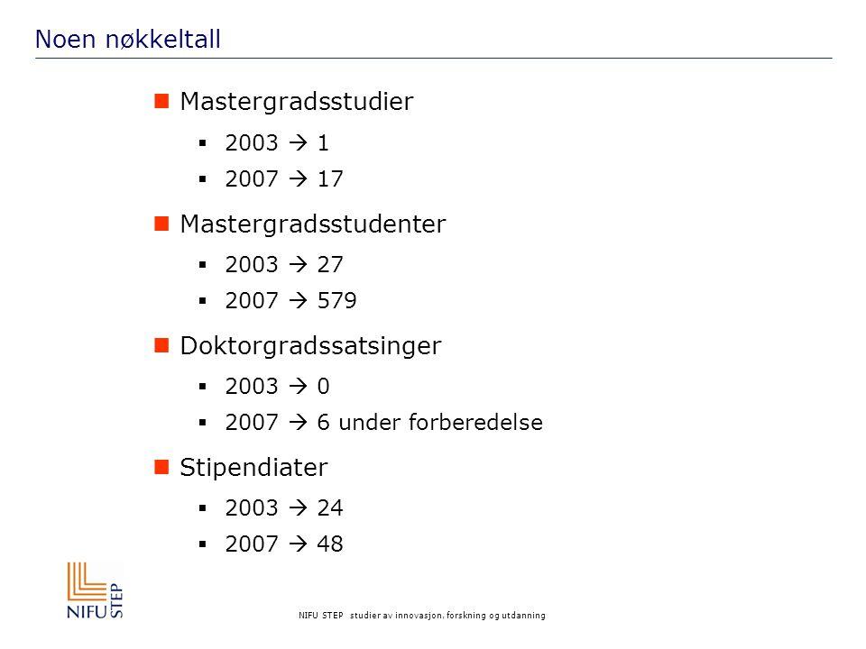 NIFU STEP studier av innovasjon, forskning og utdanning Noen nøkkeltall Mastergradsstudier  2003  1  2007  17 Mastergradsstudenter  2003  27  2