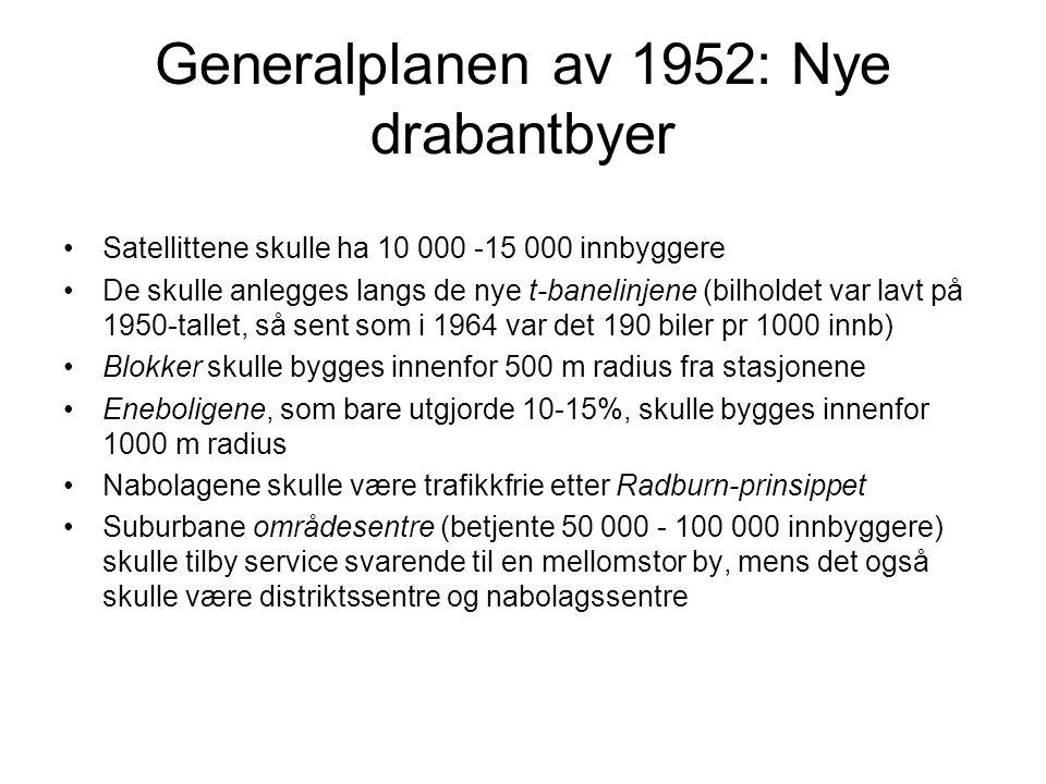 Generalplanen av 1952: Nye drabantbyer Satellittene skulle ha 10 000 -15 000 innbyggere De skulle anlegges langs de nye t-banelinjene (bilholdet var lavt på 1950-tallet, så sent som i 1964 var det 190 biler pr 1000 innb) Blokker skulle bygges innenfor 500 m radius fra stasjonene Eneboligene, som bare utgjorde 10-15%, skulle bygges innenfor 1000 m radius Nabolagene skulle være trafikkfrie etter Radburn-prinsippet Suburbane områdesentre (betjente 50 000 - 100 000 innbyggere) skulle tilby service svarende til en mellomstor by, mens det også skulle være distriktssentre og nabolagssentre