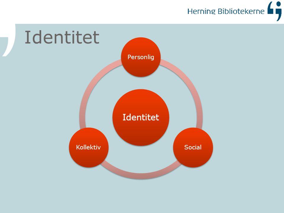 Identitet PersonligSocialKollektiv