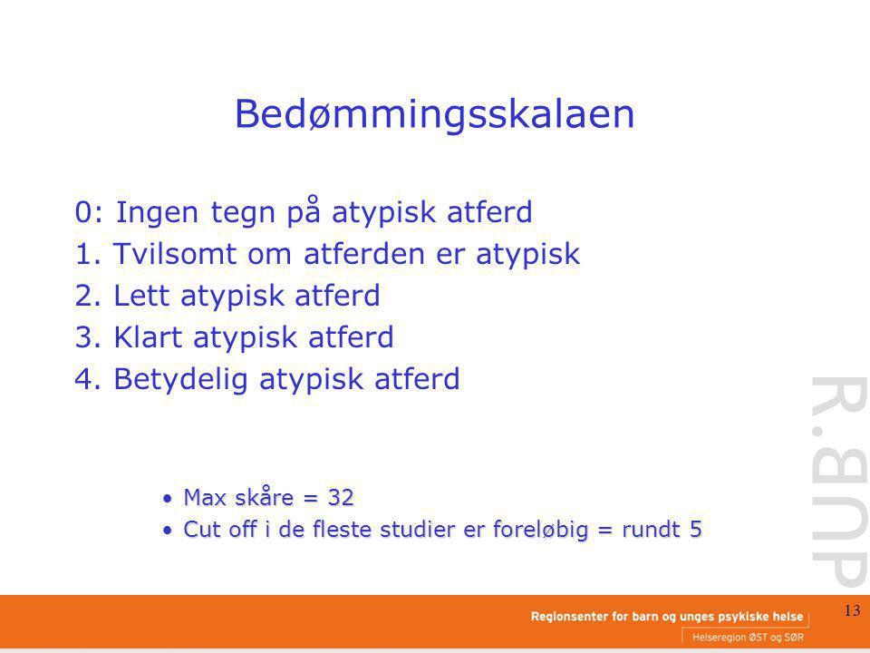 13 Bedømmingsskalaen 0: Ingen tegn på atypisk atferd 1. Tvilsomt om atferden er atypisk 2. Lett atypisk atferd 3. Klart atypisk atferd 4. Betydelig at