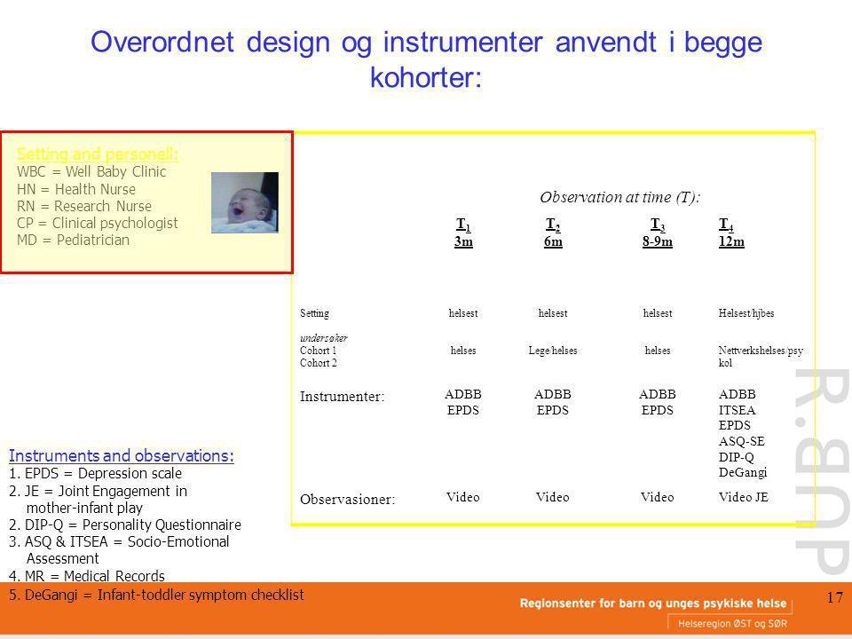 17 Overordnet design og instrumenter anvendt i begge kohorter: Observation at time (T): T 1 3m T 2 6m T 3 8-9m T 4 12m Settinghelsest Helsest/hjbes undersøker Cohort 1 Cohort 2 helses Lege/helses helses Nettverkshelses/psy kol Instrumenter: ADBB EPDS ADBB EPDS ADBB EPDS ADBB ITSEA EPDS ASQ-SE DIP-Q DeGangi Observasioner: Video Video JE Setting and personell: WBC = Well Baby Clinic HN = Health Nurse RN = Research Nurse CP = Clinical psychologist MD = Pediatrician Instruments and observations: 1.