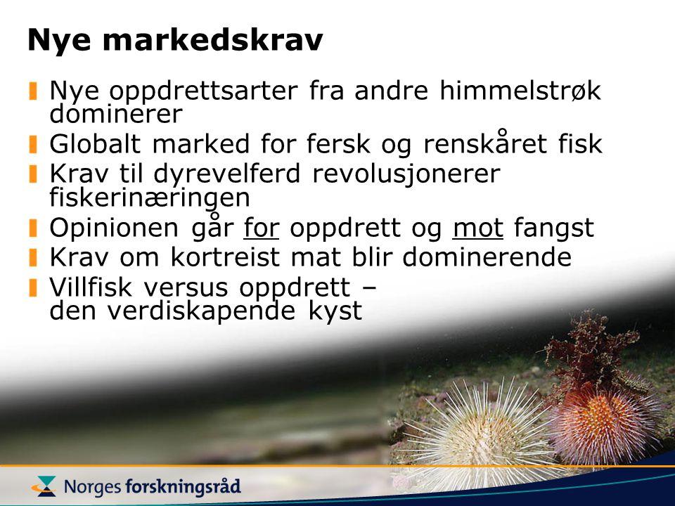 Nye oppdrettsarter fra andre himmelstrøk dominerer Globalt marked for fersk og renskåret fisk Krav til dyrevelferd revolusjonerer fiskerinæringen Opin
