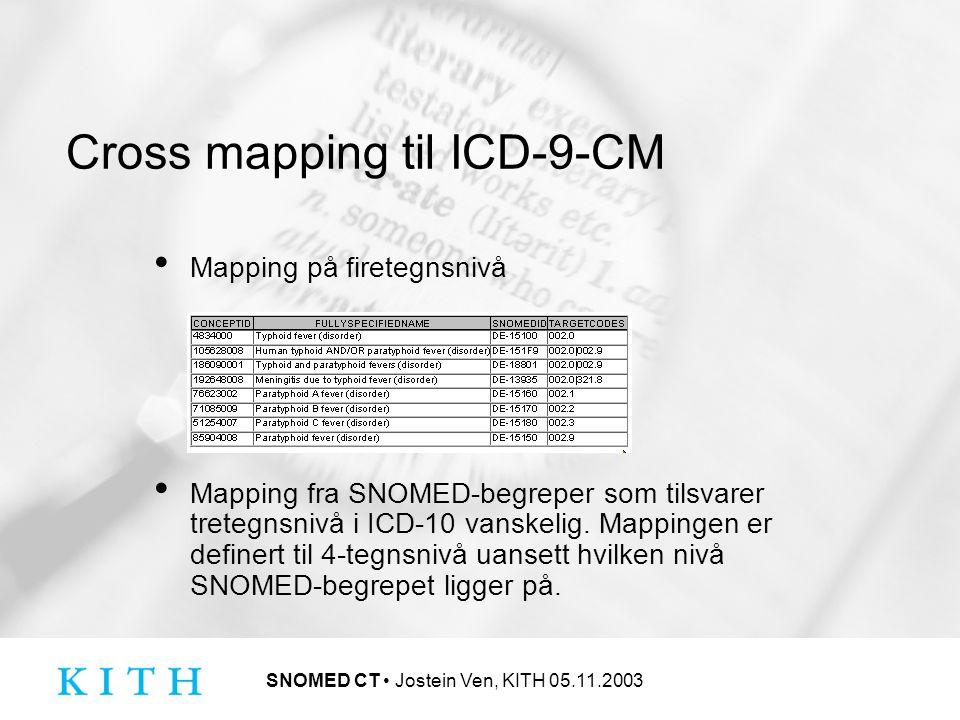 Cross mapping til ICD-9-CM Mapping på firetegnsnivå Mapping fra SNOMED-begreper som tilsvarer tretegnsnivå i ICD-10 vanskelig.