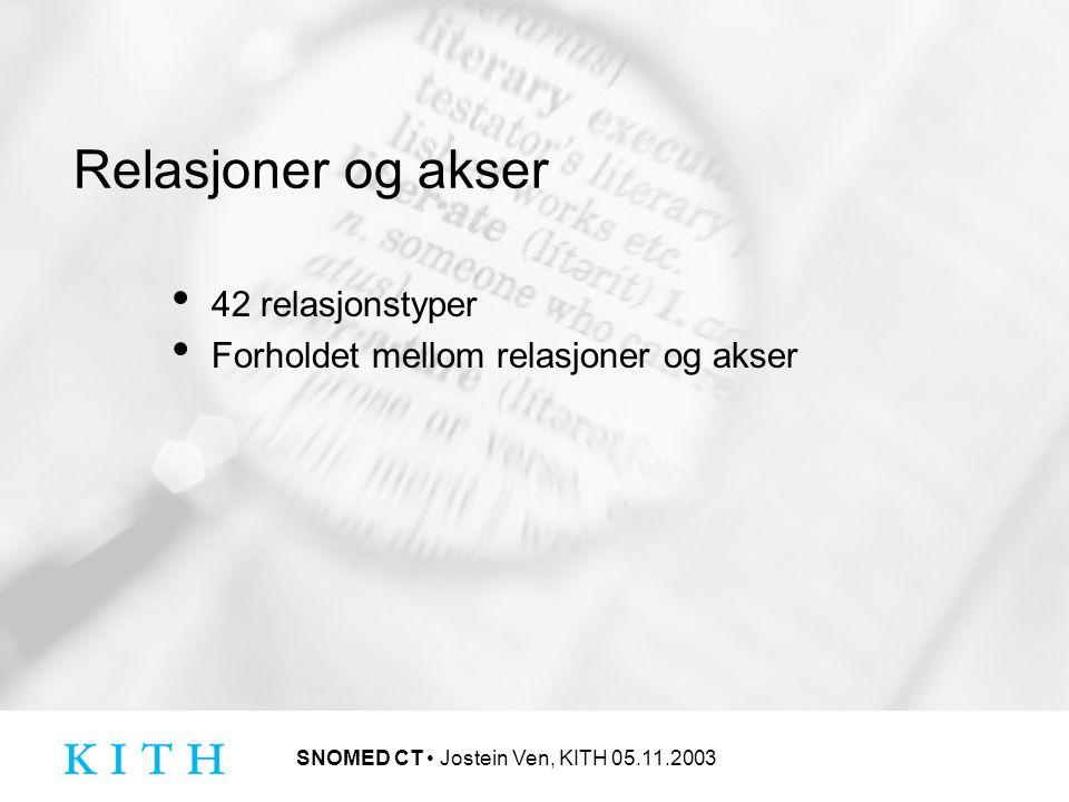 SNOMED CT Jostein Ven, KITH 05.11.2003 Relasjonstyper etter frekvens