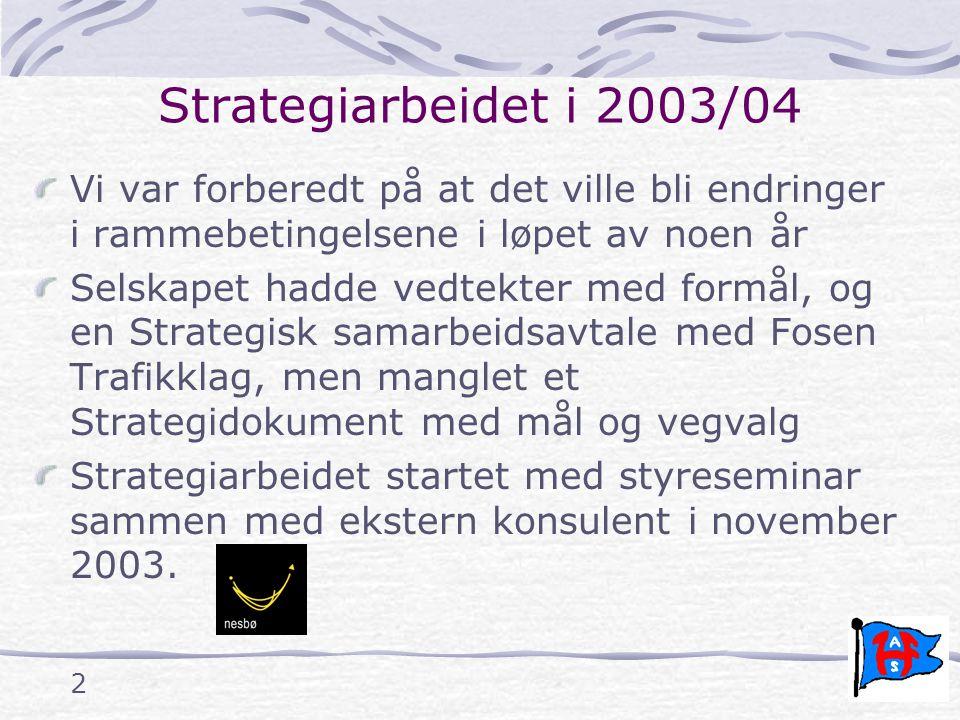 2 Strategiarbeidet i 2003/04 Vi var forberedt på at det ville bli endringer i rammebetingelsene i løpet av noen år Selskapet hadde vedtekter med formål, og en Strategisk samarbeidsavtale med Fosen Trafikklag, men manglet et Strategidokument med mål og vegvalg Strategiarbeidet startet med styreseminar sammen med ekstern konsulent i november 2003.