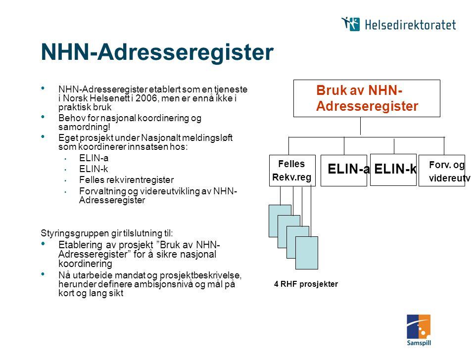NHN-Adresseregister NHN-Adresseregister etablert som en tjeneste i Norsk Helsenett i 2006, men er ennå ikke i praktisk bruk Behov for nasjonal koordin