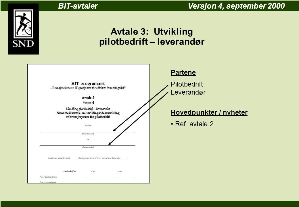 BIT-avtalerVersjon 4, september 2000 Avtale 3: Utvikling pilotbedrift – leverandør Partene Pilotbedrift Leverandør Hovedpunkter / nyheter Ref.