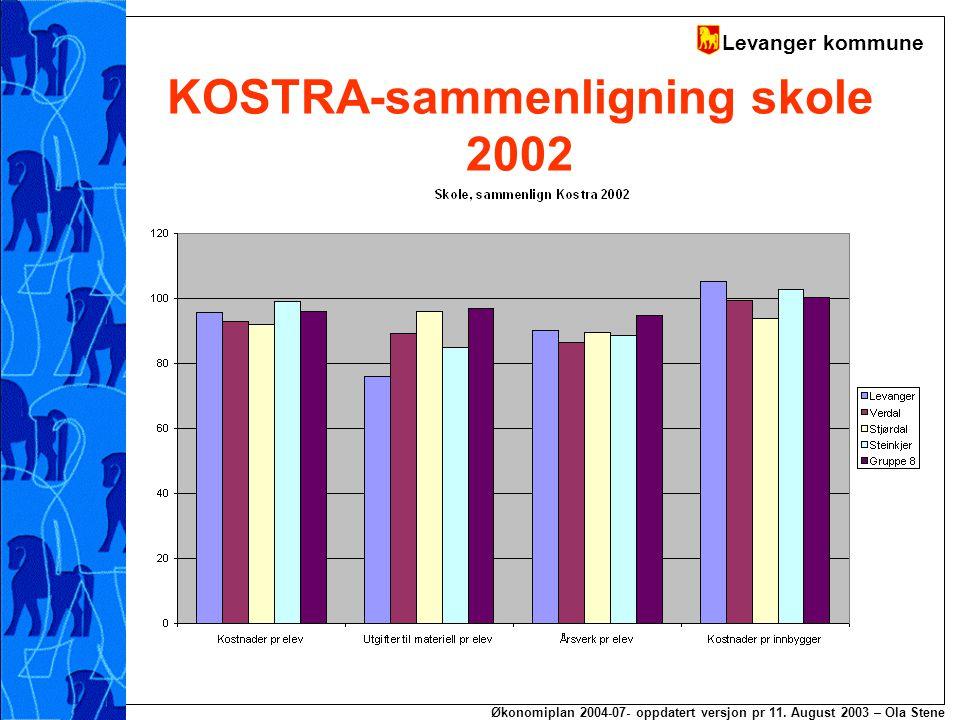 Levanger kommune Økonomiplan 2004-07- oppdatert versjon pr 11.
