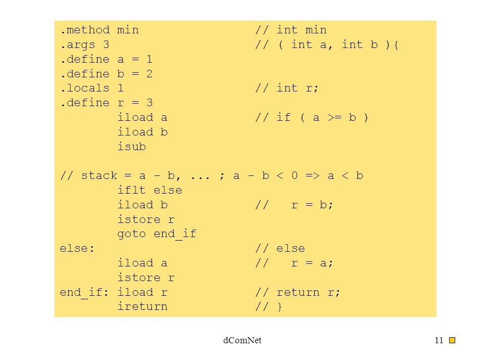 dComNet11.method min // int min.args 3 // ( int a, int b ){.define a = 1.define b = 2.locals 1 // int r;.define r = 3 iload a // if ( a >= b ) iload b isub // stack = a - b,...