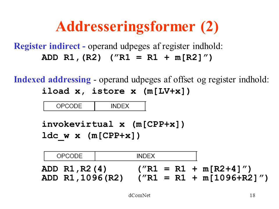 dComNet18 Addresseringsformer (2) Register indirect - operand udpeges af register indhold: ADD R1,(R2) ( R1 = R1 + m[R2] ) Indexed addressing - operand udpeges af offset og register indhold: iload x, istore x (m[LV+x]) invokevirtual x (m[CPP+x]) ldc_w x (m[CPP+x]) ADD R1,R2(4) ( R1 = R1 + m[R2+4] ) ADD R1,1096(R2) ( R1 = R1 + m[1096+R2] )
