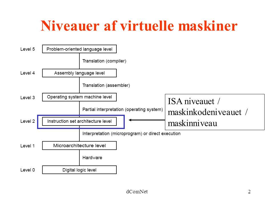 dComNet2 Niveauer af virtuelle maskiner ISA niveauet / maskinkodeniveauet / maskinniveau