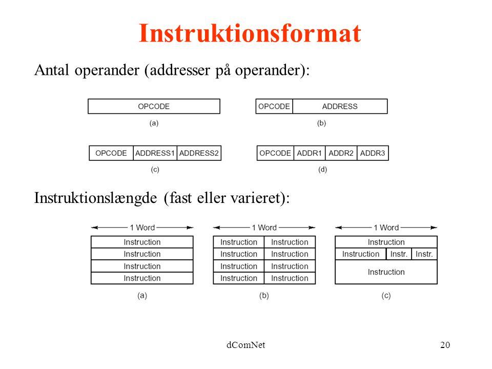 dComNet20 Instruktionsformat Antal operander (addresser på operander): Instruktionslængde (fast eller varieret):