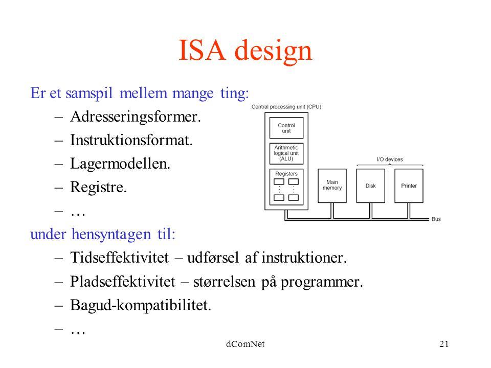 dComNet21 ISA design Er et samspil mellem mange ting: –Adresseringsformer.