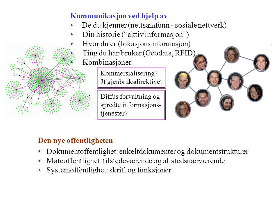 Kommunikasjon ved hjelp av De du kjenner (nettsamfunn - sosiale nettverk) Kommersialisering.