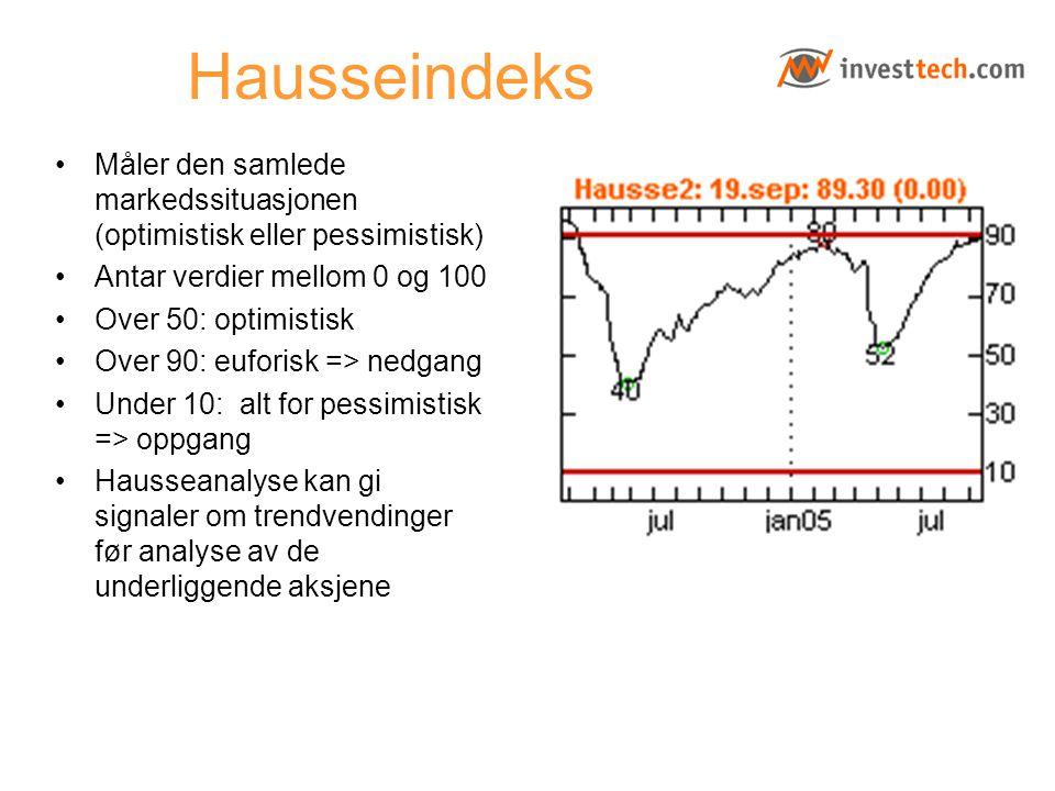 Hausseindeks Måler den samlede markedssituasjonen (optimistisk eller pessimistisk) Antar verdier mellom 0 og 100 Over 50: optimistisk Over 90: euforis