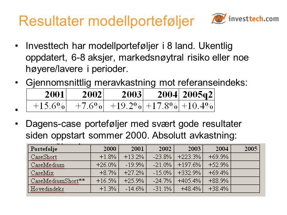 Resultater modellporteføljer Investtech har modellporteføljer i 8 land. Ukentlig oppdatert, 6-8 aksjer, markedsnøytral risiko eller noe høyere/lavere