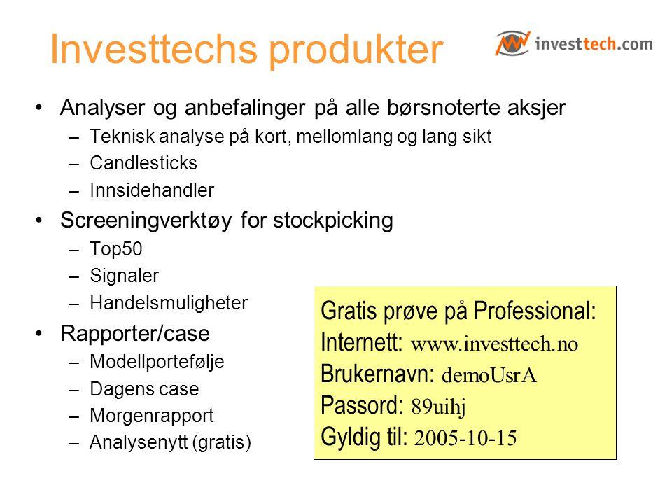 Investtechs produkter Analyser og anbefalinger på alle børsnoterte aksjer –Teknisk analyse på kort, mellomlang og lang sikt –Candlesticks –Innsidehand