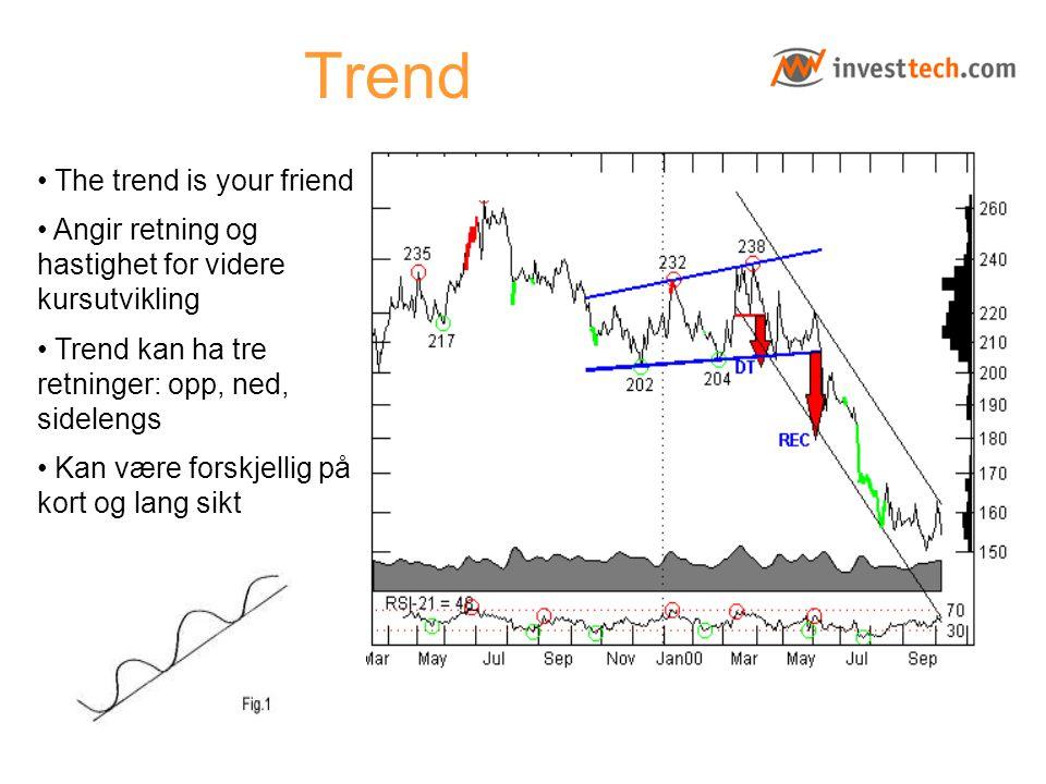 Trend The trend is your friend Angir retning og hastighet for videre kursutvikling Trend kan ha tre retninger: opp, ned, sidelengs Kan være forskjelli
