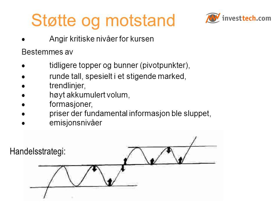 Støtte og motstand  Angir kritiske nivåer for kursen Bestemmes av  tidligere topper og bunner (pivotpunkter),  runde tall, spesielt i et stigende m