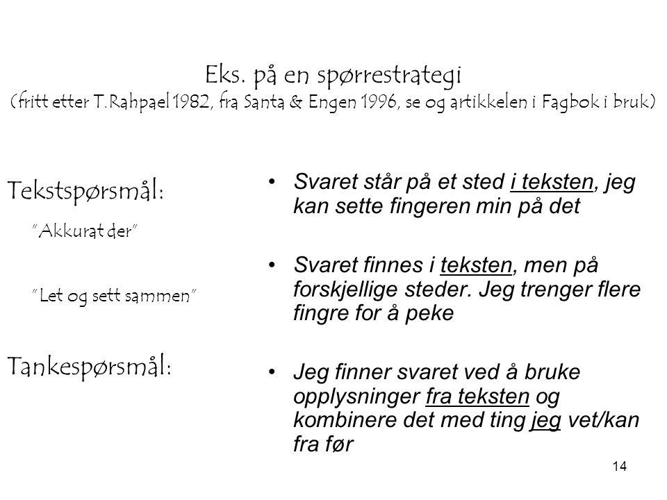 """14 Eks. på en spørrestrategi (fritt etter T.Rahpael 1982, fra Santa & Engen 1996, se og artikkelen i Fagbok i bruk)  Tekstspørsmål: """"Akkurat der"""" """"Le"""