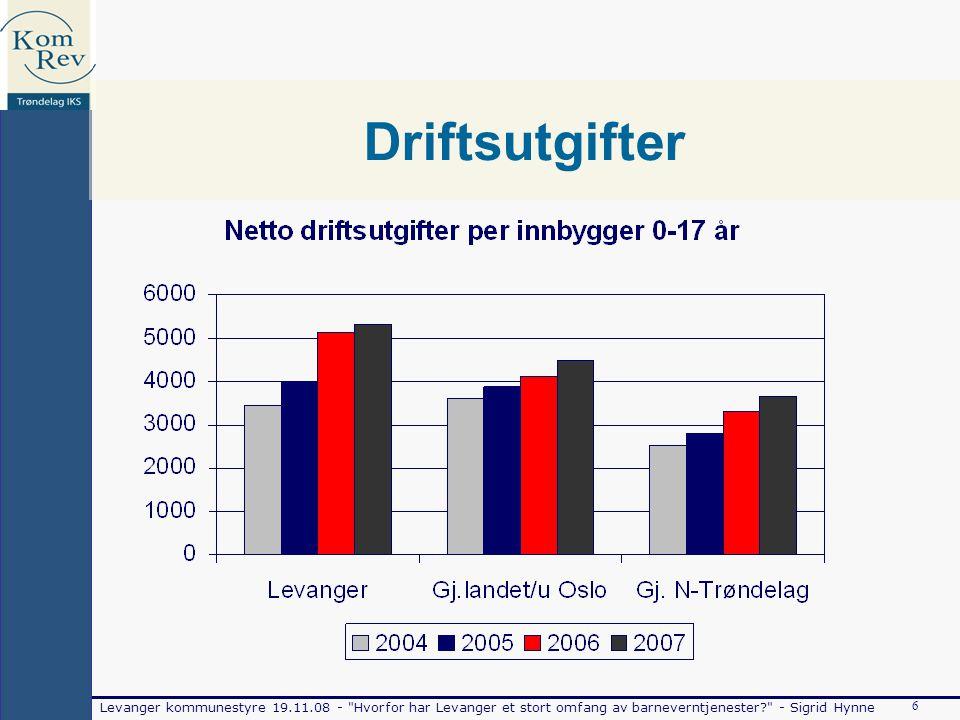 Levanger kommunestyre 19.11.08 - Hvorfor har Levanger et stort omfang av barneverntjenester - Sigrid Hynne 6 Driftsutgifter