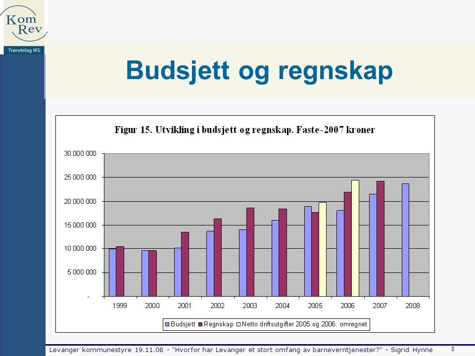 Levanger kommunestyre 19.11.08 - Hvorfor har Levanger et stort omfang av barneverntjenester - Sigrid Hynne 8 Budsjett og regnskap