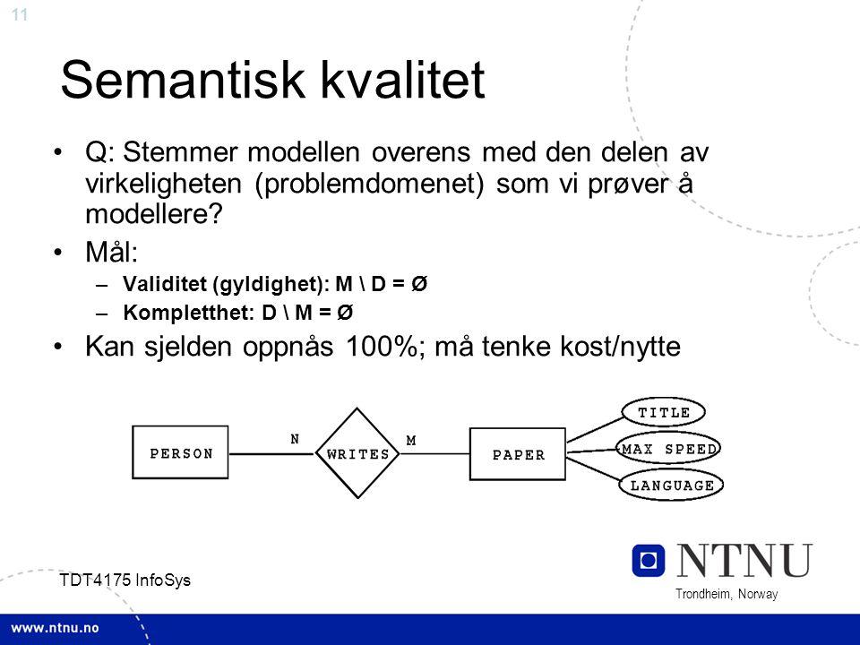 11 Trondheim, Norway TDT4175 InfoSys Semantisk kvalitet Q: Stemmer modellen overens med den delen av virkeligheten (problemdomenet) som vi prøver å mo