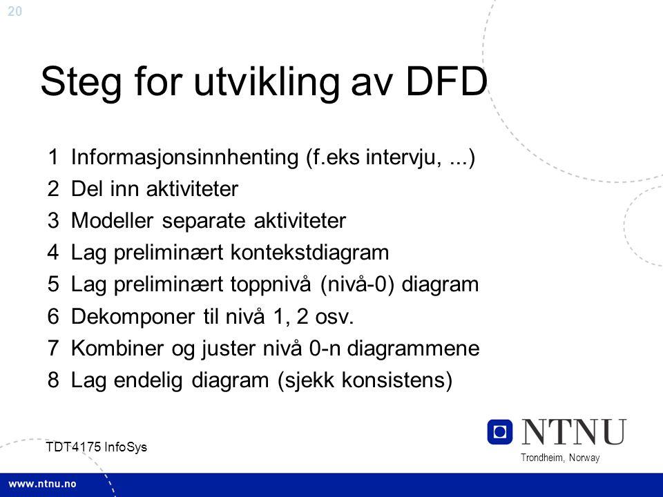 20 Trondheim, Norway TDT4175 InfoSys Steg for utvikling av DFD 1Informasjonsinnhenting (f.eks intervju,...) 2Del inn aktiviteter 3Modeller separate ak