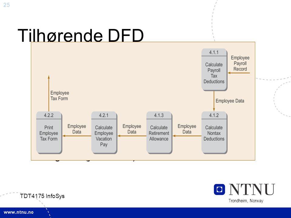 25 Trondheim, Norway TDT4175 InfoSys Tilhørende DFD Fig 5-10 (jfr Tab 5-3)
