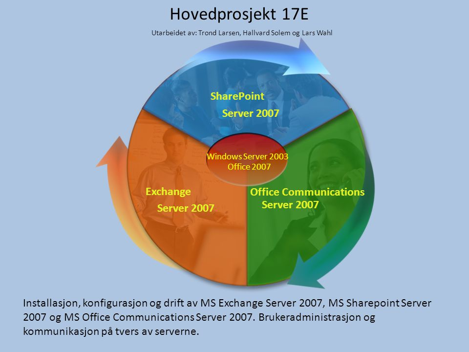 SharePoint Server 2007 Office Communications Server 2007 Exchange Server 2007 Windows Server 2003 Office 2007 Hovedprosjekt 17E Installasjon, konfigurasjon og drift av MS Exchange Server 2007, MS Sharepoint Server 2007 og MS Office Communications Server 2007.