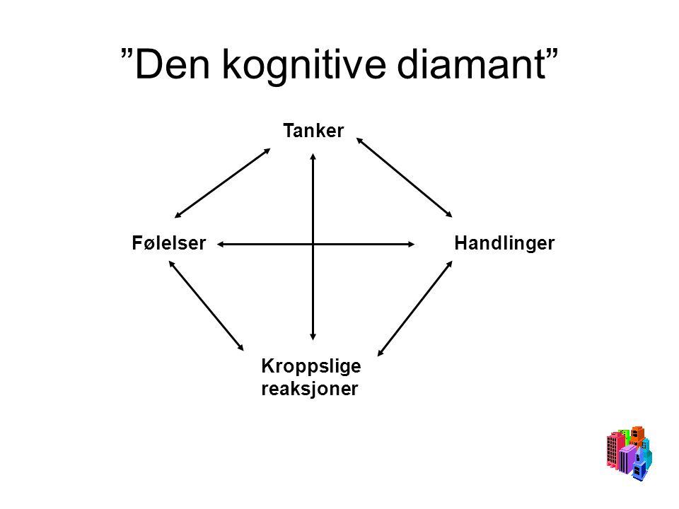"""""""Den kognitive diamant"""" Tanker Følelser Handlinger Kroppslige reaksjoner"""
