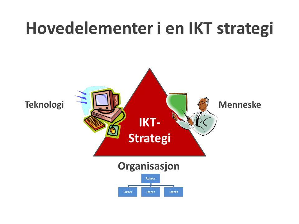Hovedelementer i en IKT strategi IKT- Strategi Teknologi Menneske Organisasjon