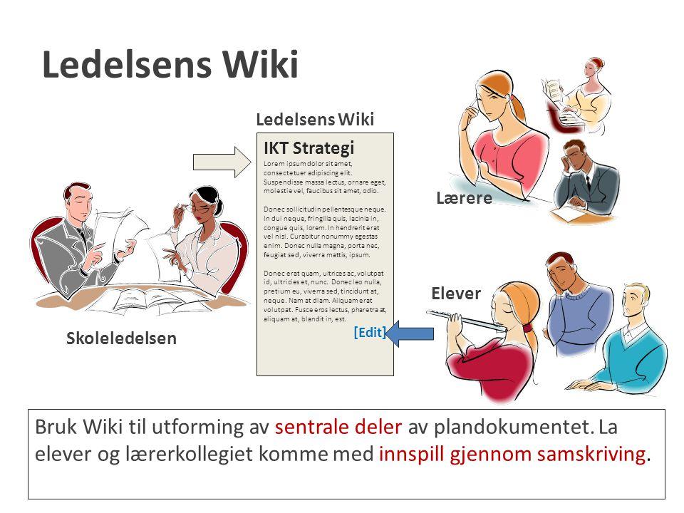 Ledelsens Wiki IKT Strategi Lorem ipsum dolor sit amet, consectetuer adipiscing elit. Suspendisse massa lectus, ornare eget, molestie vel, faucibus si