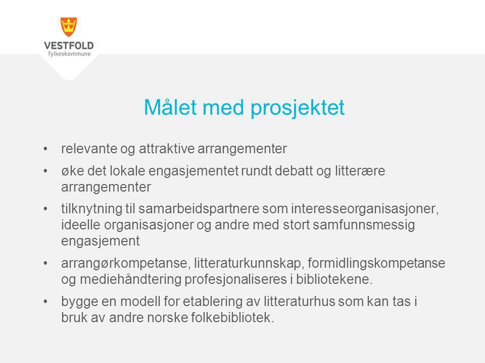 Litteraturhus Vestfold samarbeider om 120 programposter årlig
