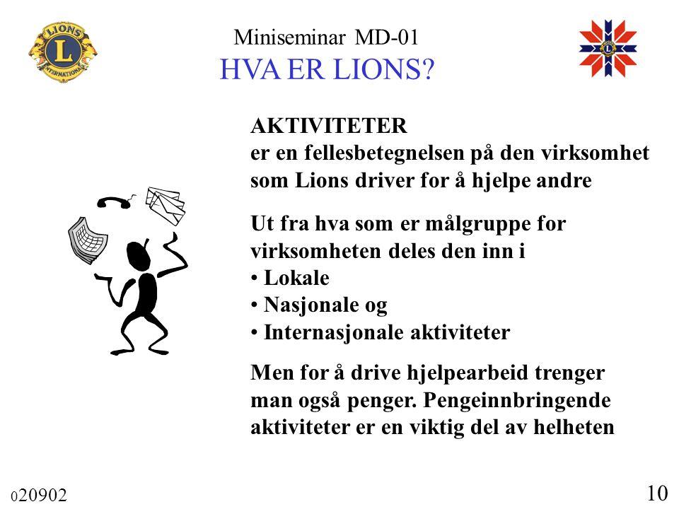 Miniseminar MD-01 HVA ER LIONS? 0 20902 10 AKTIVITETER er en fellesbetegnelsen på den virksomhet som Lions driver for å hjelpe andre Ut fra hva som er