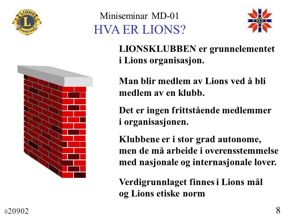 Miniseminar MD-01 HVA ER LIONS? 0 20902 8 LIONSKLUBBEN er grunnelementet i Lions organisasjon. Man blir medlem av Lions ved å bli medlem av en klubb.