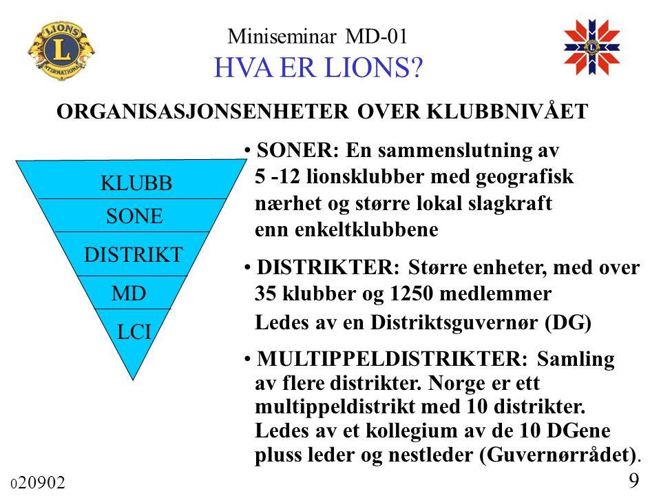 Miniseminar MD-01 HVA ER LIONS? 0 20902 9 KLUBB SONE DISTRIKT MD LCI SONER: En sammenslutning av 5 -12 lionsklubber med geografisk nærhet og større lo