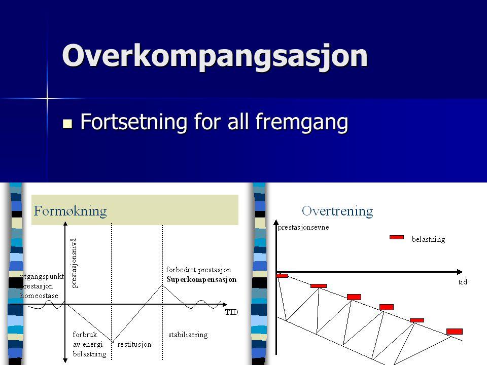 Overkompangsasjon Fortsetning for all fremgang Fortsetning for all fremgang