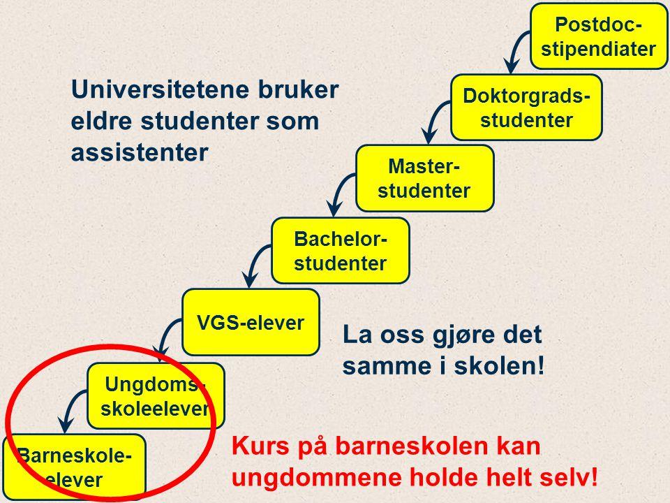 Varianter av opplegget kjøres mange andre steder Ellingsrud ungsomsskole (valgfag) i samarbeid med Bakås barneskole Grorud skole Skoler på Elverum Narvik...