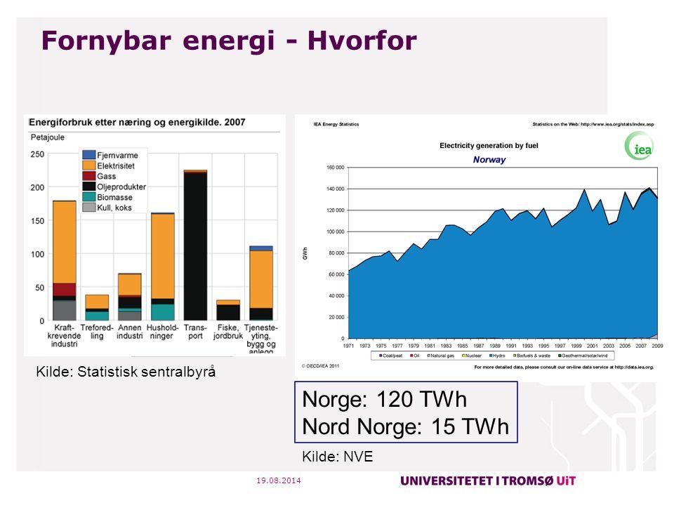 19.08.2014 Vannkraft Elektrisitet (2009)  Norge: 120TWh (100% av forbruk)  Verden: 1313TWh (13,5% av forbruk) Kraftverk  Alta: 650GWh Potensiale  Små kraftverk, Nord-Norge ~ 5.5 TWh Statististisk sentralbyrå Universitetet i Tromsø, Arkitekturguide Fornybar energi - Hva Kilde: NVE
