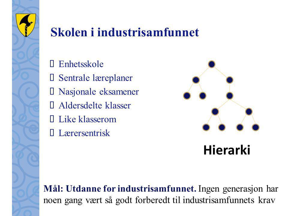 Skolen i industrisamfunnet Hierarki Mål: Utdanne for industrisamfunnet.
