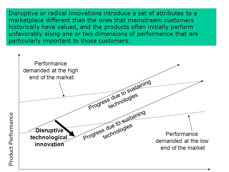 Performance demanded at the high end of the market Product Performance Progress due to sustaining technologies Progress due to sustaining technologies Performance demanded at the low end of the market Disruptive technological innovation Disruptive or radical innovations introduce a set of attributes to a marketplace different than the ones that mainstream customers historically have valued, and the products often initially perform unfavorably along one or two dimensions of performance that are particularly important to those customers.