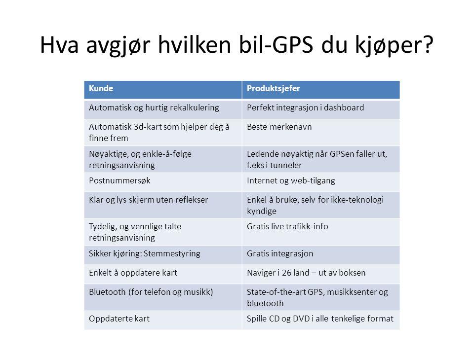 Hva avgjør hvilken bil-GPS du kjøper.