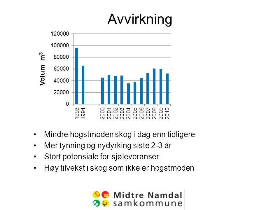 Avvirkning Mindre hogstmoden skog i dag enn tidligere Mer tynning og nydyrking siste 2-3 år Stort potensiale for sjøleveranser Høy tilvekst i skog som ikke er hogstmoden