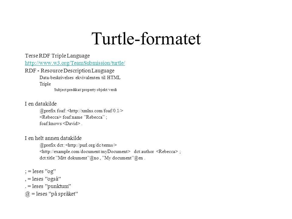 Turtle-formatet Terse RDF Triple Language http://www.w3.org/TeamSubmission/turtle/ RDF - Resource Description Lauguage Data-beskrivelses ekvivalenten