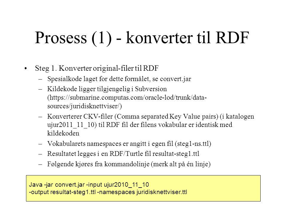 Java -jar convert.jar -input ujur2010_11_10 -output resultat-steg1.ttl -namespaces juridisknettviser.ttl Prosess (1) - konverter til RDF Steg 1. Konve